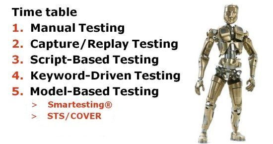 History_Test_Automation_02